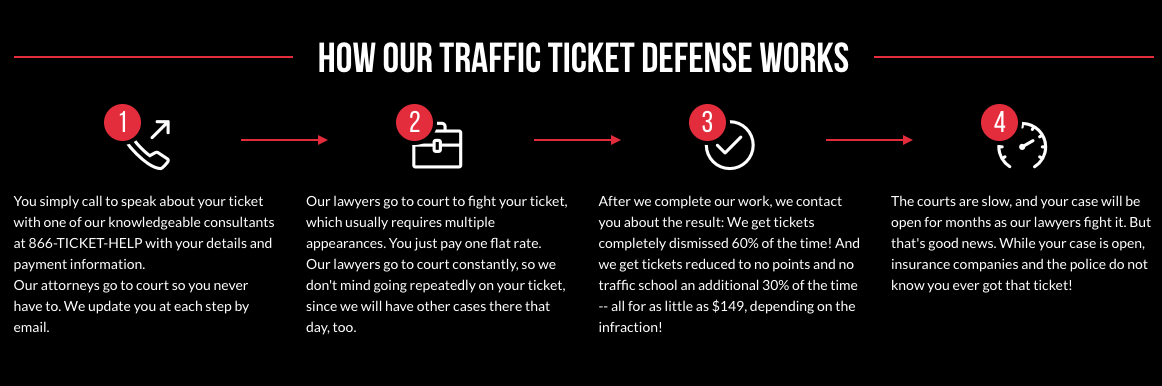 How Our Traffic Ticket Defense Works